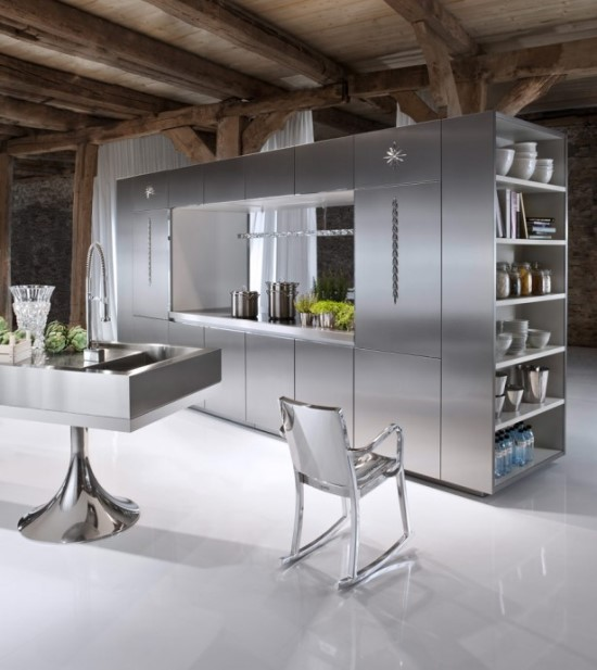 Stainless Steel Ideas