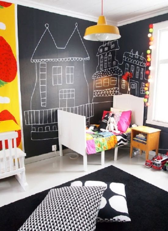 Chalkboard Paint Ideas